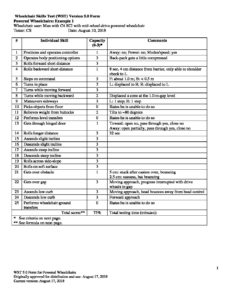 WST 5 0 PWC Example 1 report form – Wheelchair Skills Program